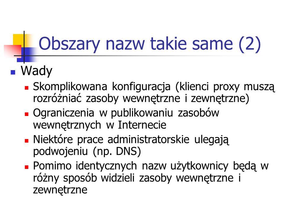 Obszary nazw takie same (2)