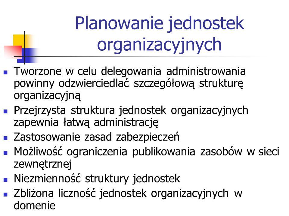 Planowanie jednostek organizacyjnych