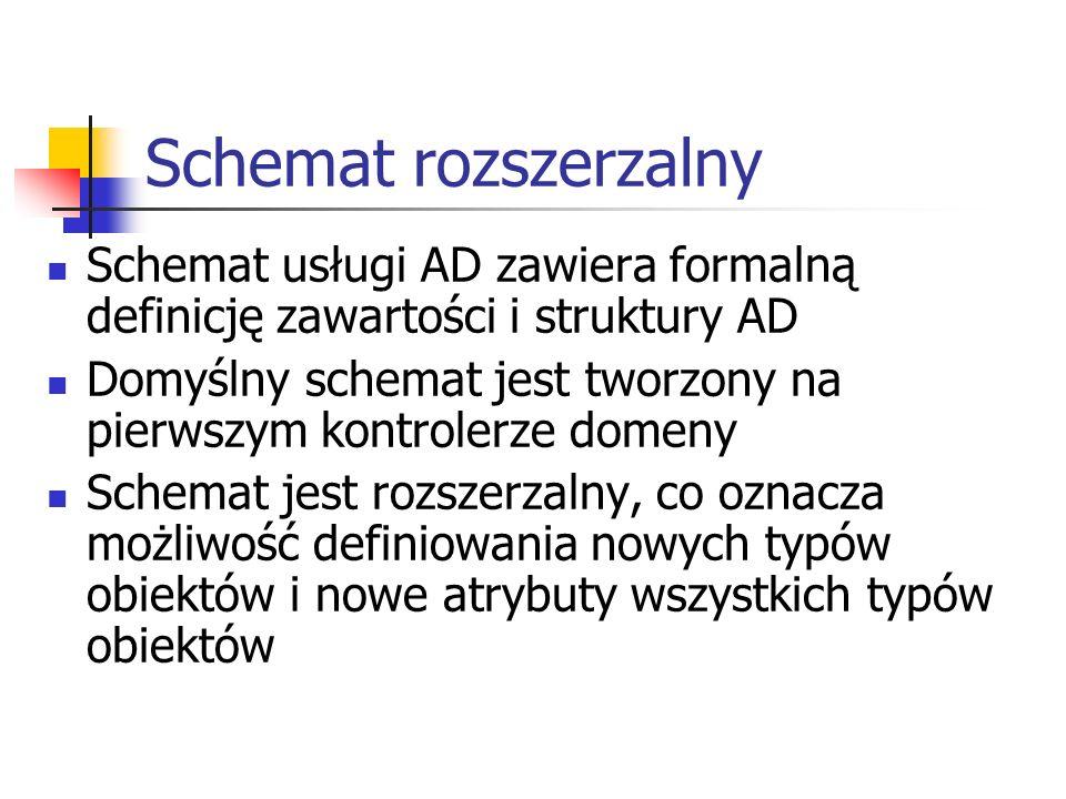 Schemat rozszerzalny Schemat usługi AD zawiera formalną definicję zawartości i struktury AD.