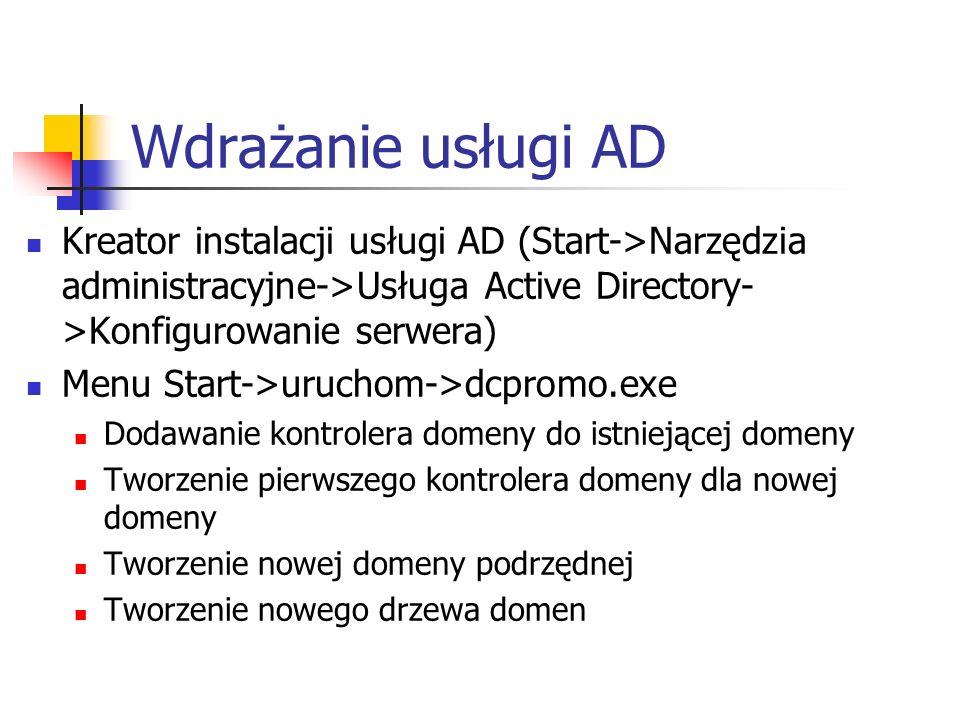 Wdrażanie usługi AD Kreator instalacji usługi AD (Start->Narzędzia administracyjne->Usługa Active Directory->Konfigurowanie serwera)