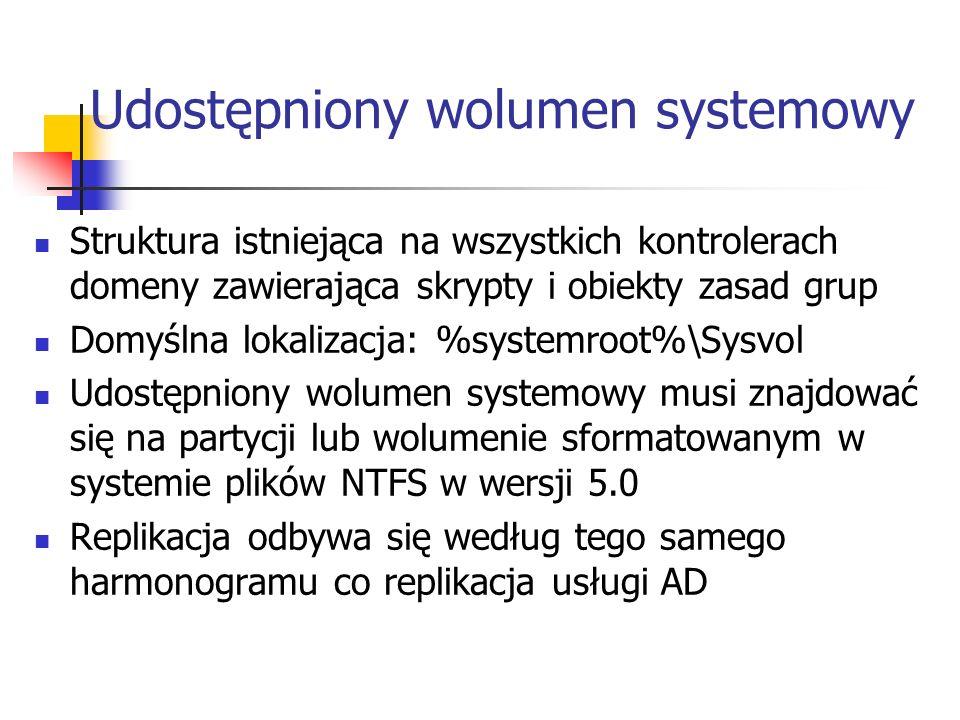 Udostępniony wolumen systemowy