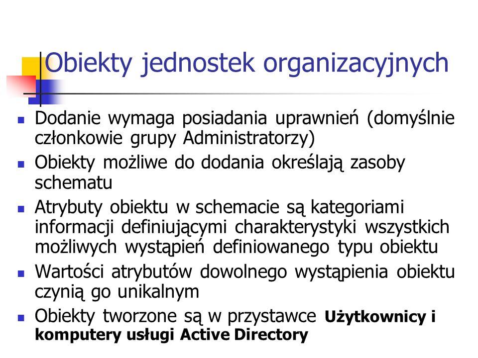 Obiekty jednostek organizacyjnych