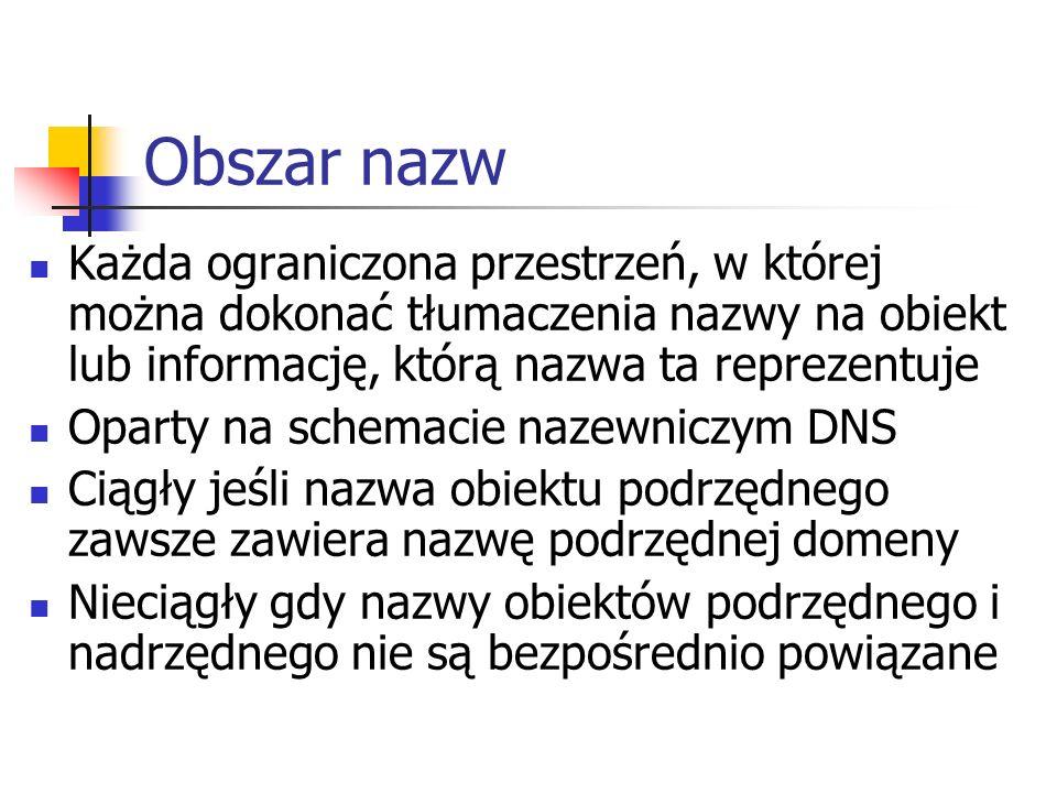 Obszar nazw Każda ograniczona przestrzeń, w której można dokonać tłumaczenia nazwy na obiekt lub informację, którą nazwa ta reprezentuje.