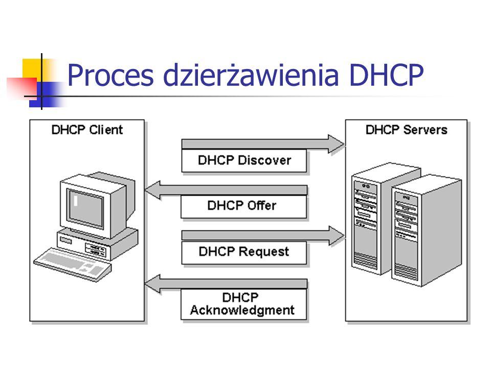 Proces dzierżawienia DHCP