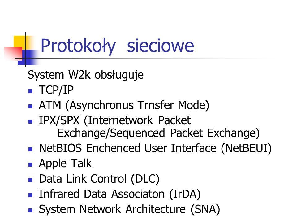 Protokoły sieciowe System W2k obsługuje TCP/IP