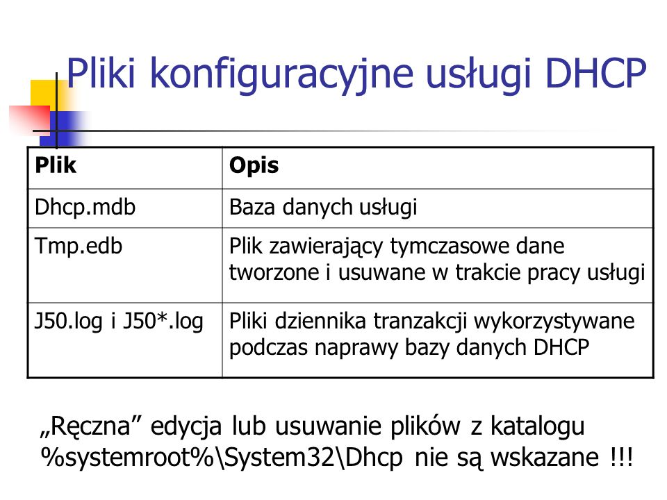 Pliki konfiguracyjne usługi DHCP