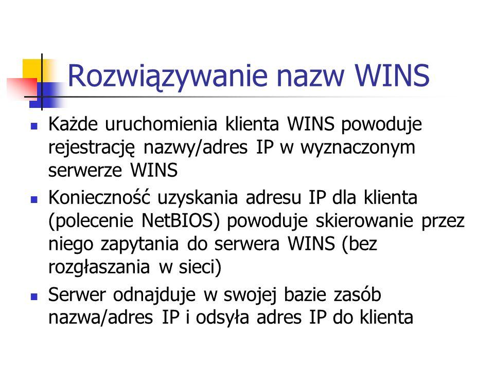 Rozwiązywanie nazw WINS