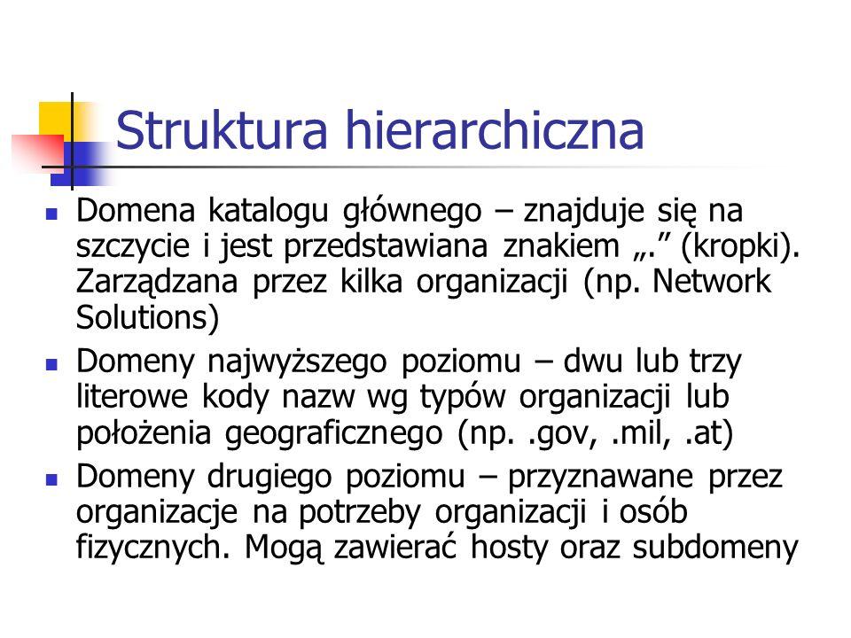 Struktura hierarchiczna
