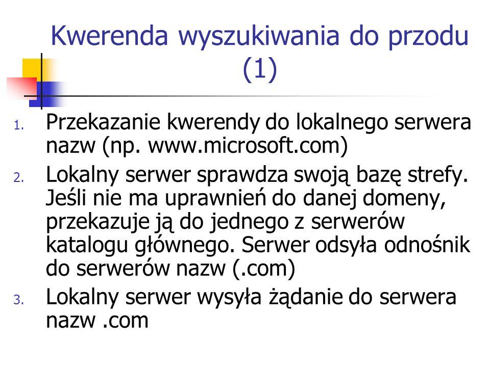 Kwerenda wyszukiwania do przodu (1)