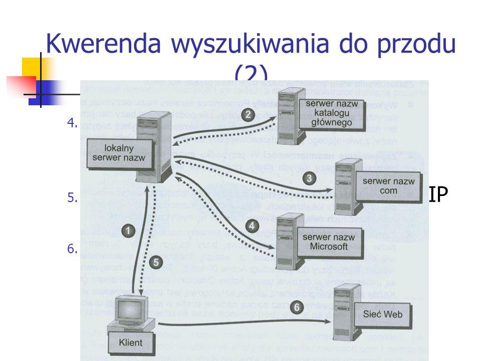 Kwerenda wyszukiwania do przodu (2)