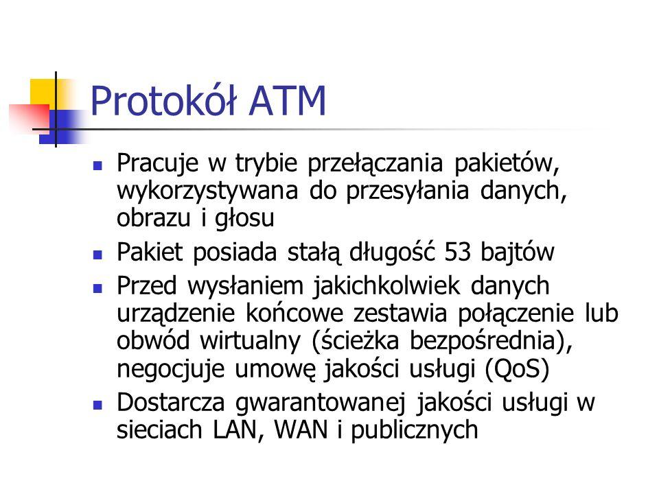 Protokół ATM Pracuje w trybie przełączania pakietów, wykorzystywana do przesyłania danych, obrazu i głosu.
