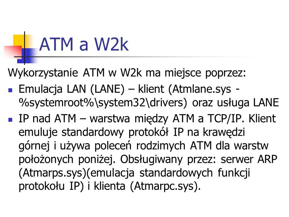ATM a W2k Wykorzystanie ATM w W2k ma miejsce poprzez: