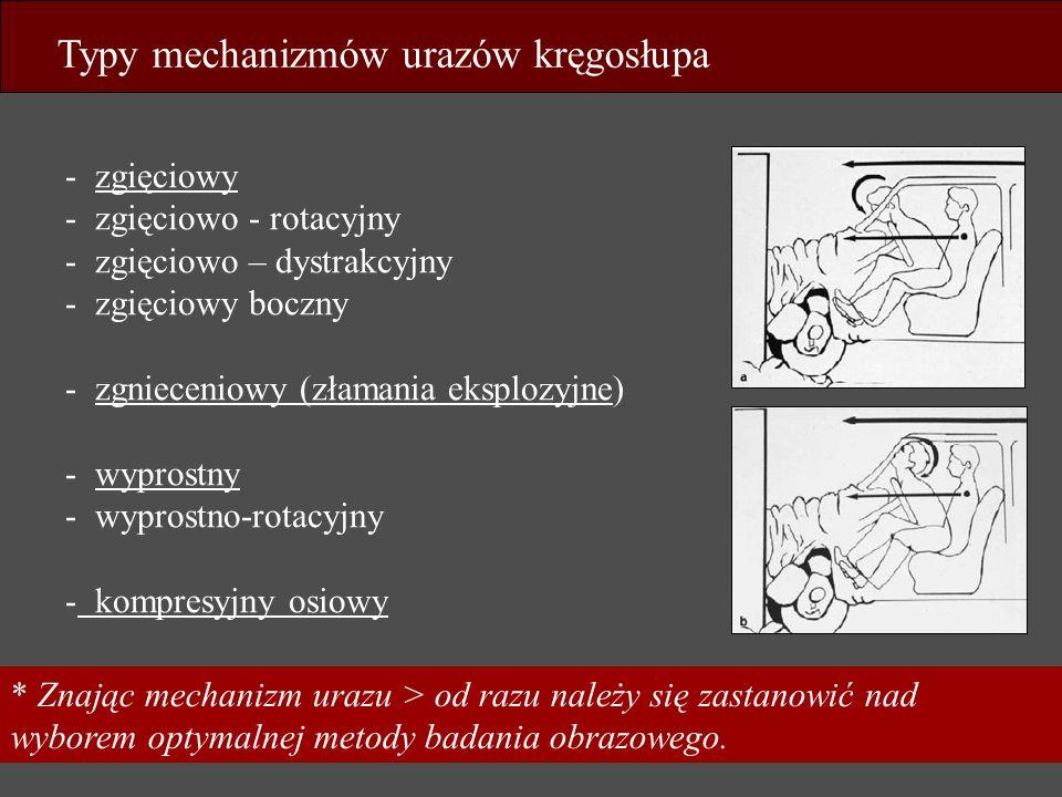 Typy mechanizmów urazów kręgosłupa