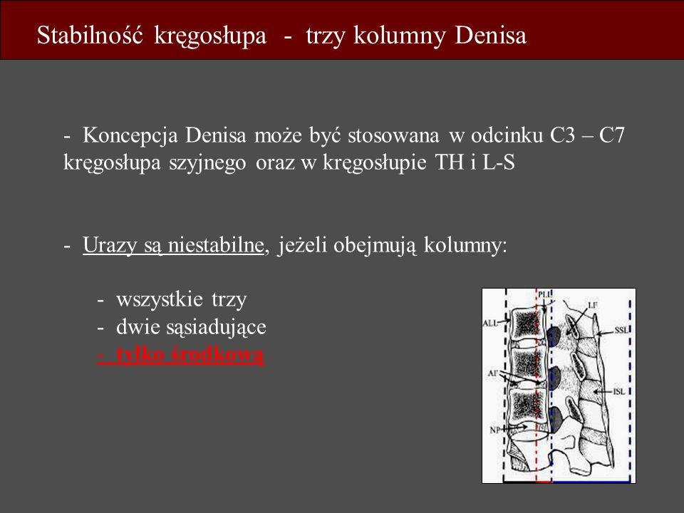 Stabilność kręgosłupa - trzy kolumny Denisa