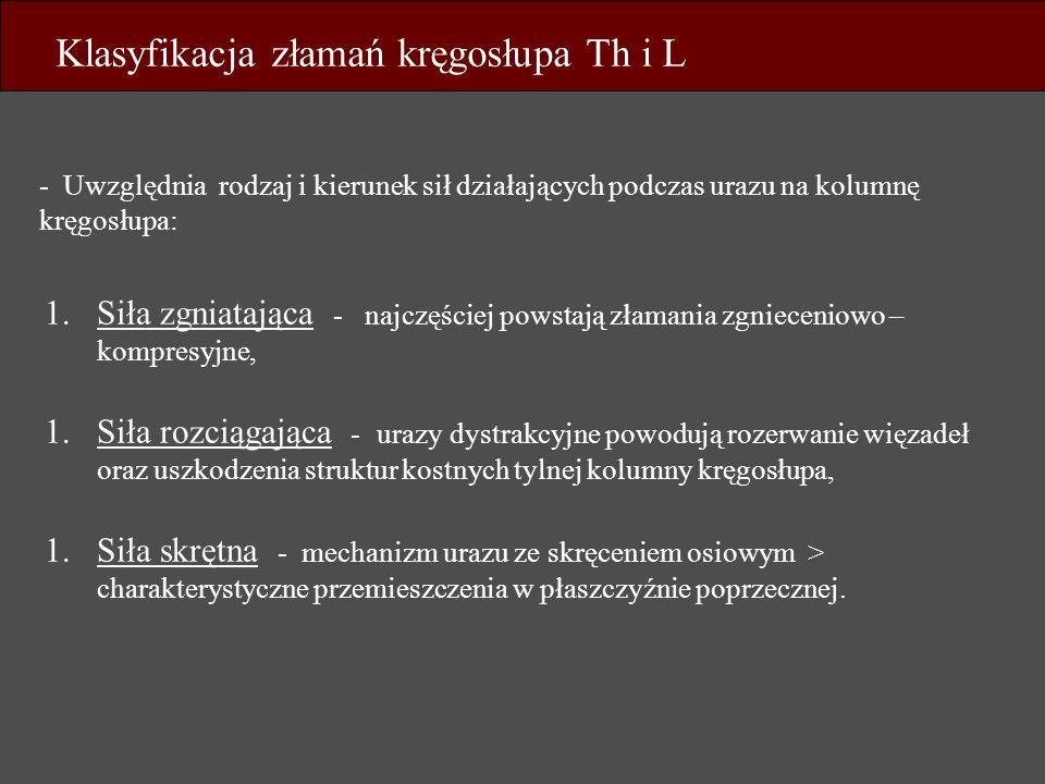 Klasyfikacja złamań kręgosłupa Th i L