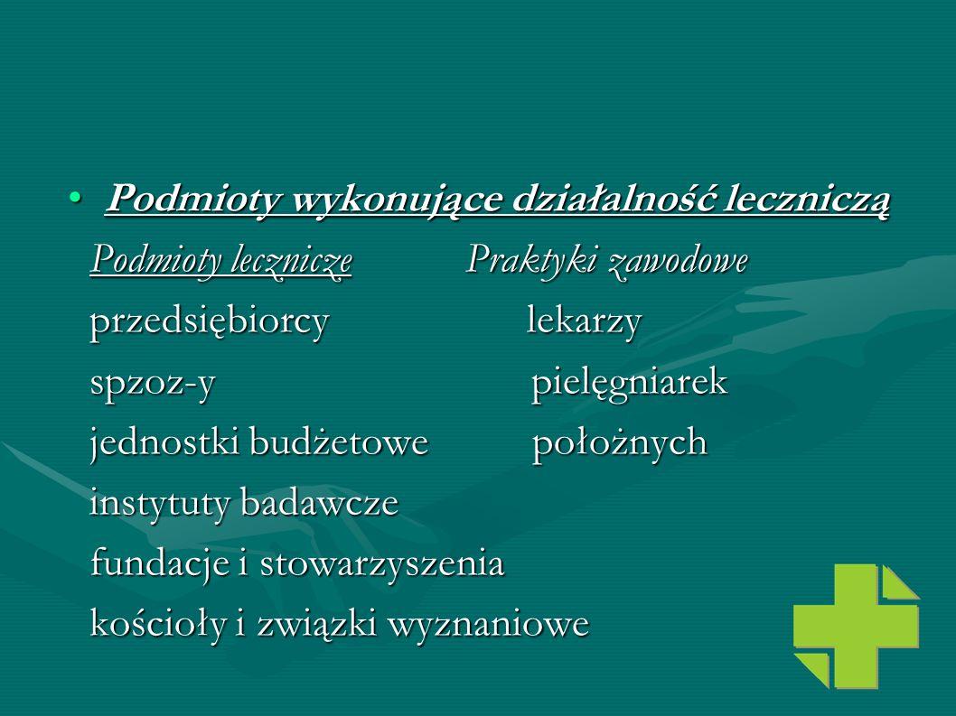 Podmioty wykonujące działalność leczniczą