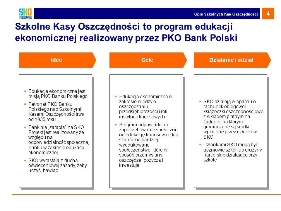 4 Opis Szkolnych Kas Oszczędności. Szkolne Kasy Oszczędności to program edukacji ekonomicznej realizowany przez PKO Bank Polski.