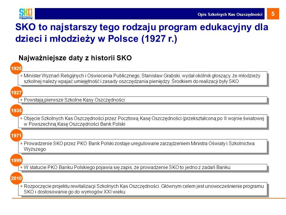 5 Opis Szkolnych Kas Oszczędności. SKO to najstarszy tego rodzaju program edukacyjny dla dzieci i młodzieży w Polsce (1927 r.)