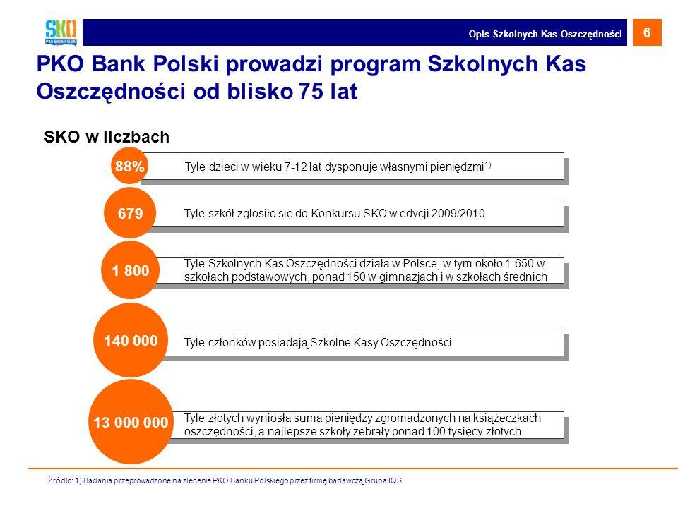 6 Opis Szkolnych Kas Oszczędności. PKO Bank Polski prowadzi program Szkolnych Kas Oszczędności od blisko 75 lat.