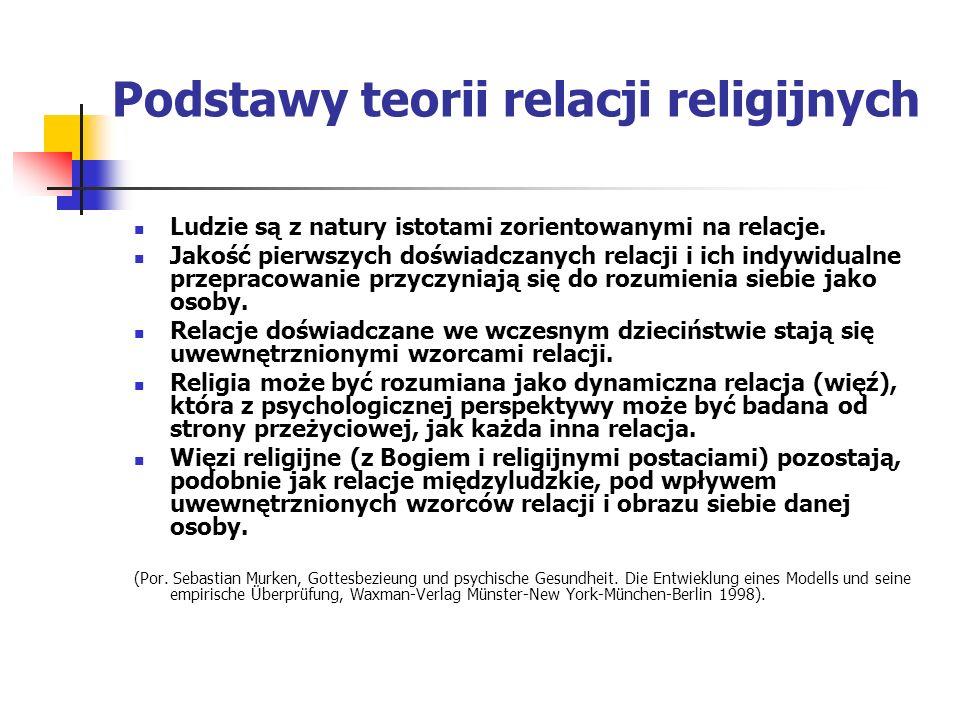 Podstawy teorii relacji religijnych