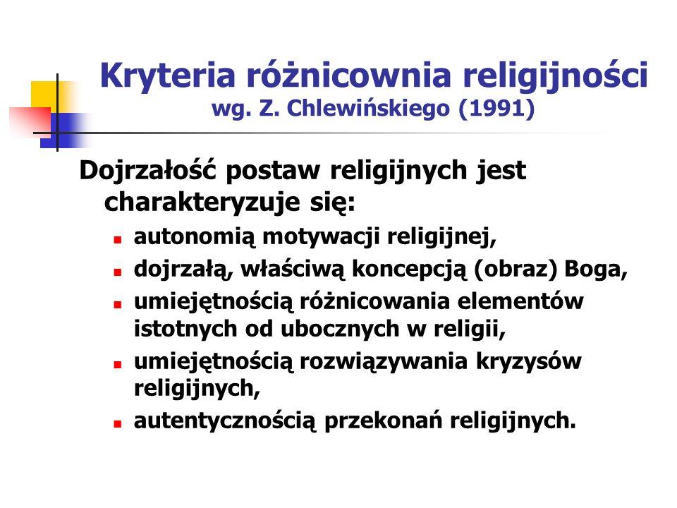 Kryteria różnicownia religijności wg. Z. Chlewińskiego (1991)