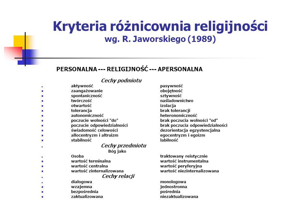 Kryteria różnicownia religijności wg. R. Jaworskiego (1989)