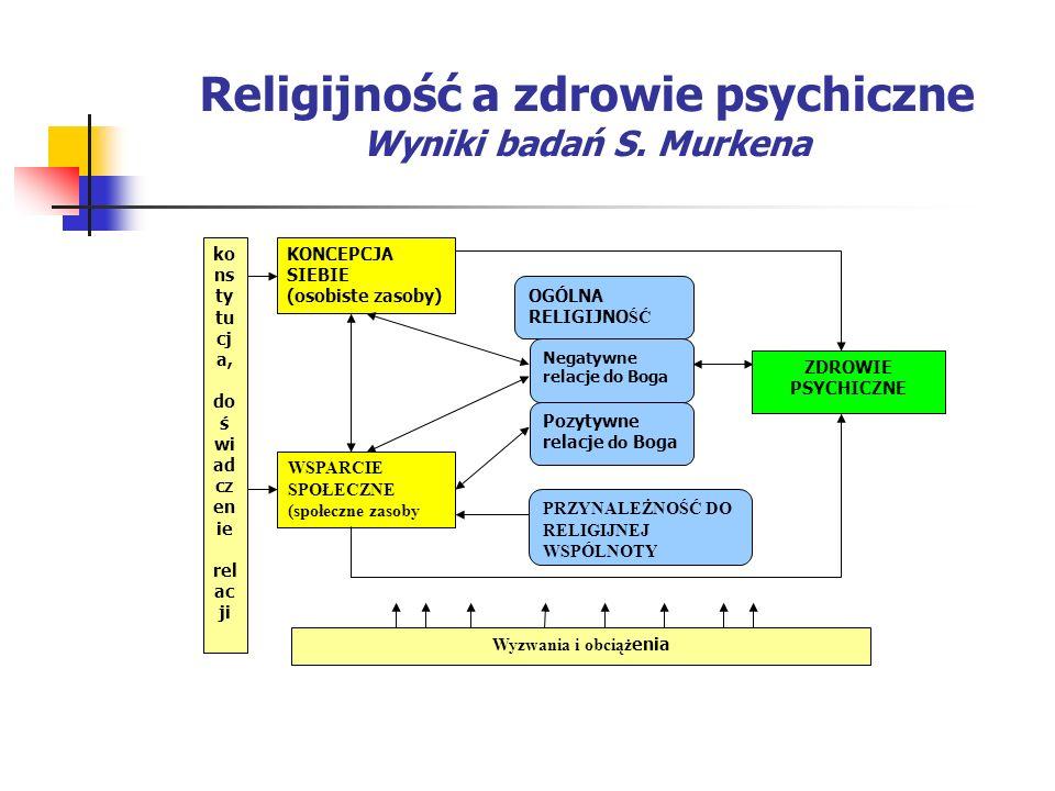 Religijność a zdrowie psychiczne Wyniki badań S. Murkena