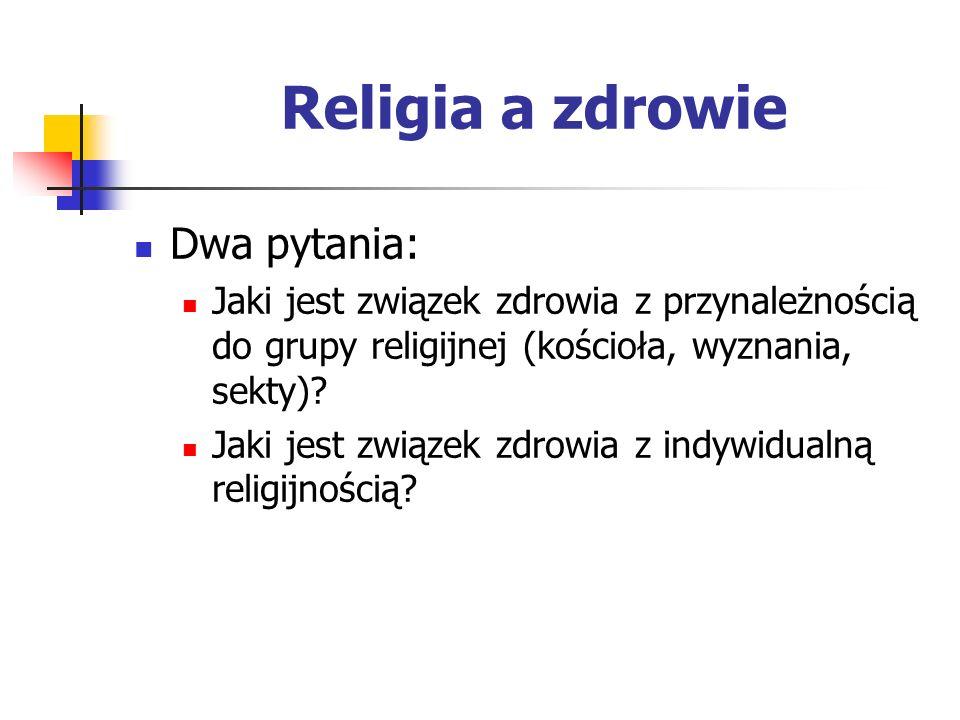 Religia a zdrowie Dwa pytania: