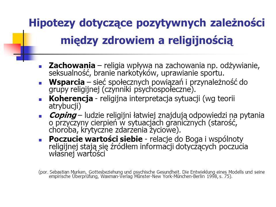 Hipotezy dotyczące pozytywnych zależności między zdrowiem a religijnością