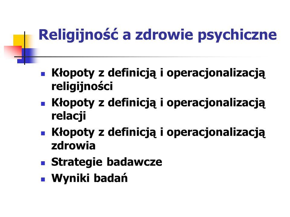 Religijność a zdrowie psychiczne
