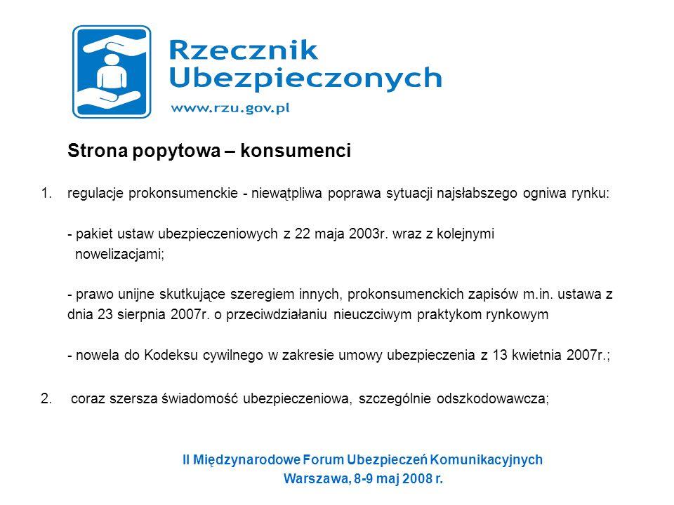 II Międzynarodowe Forum Ubezpieczeń Komunikacyjnych