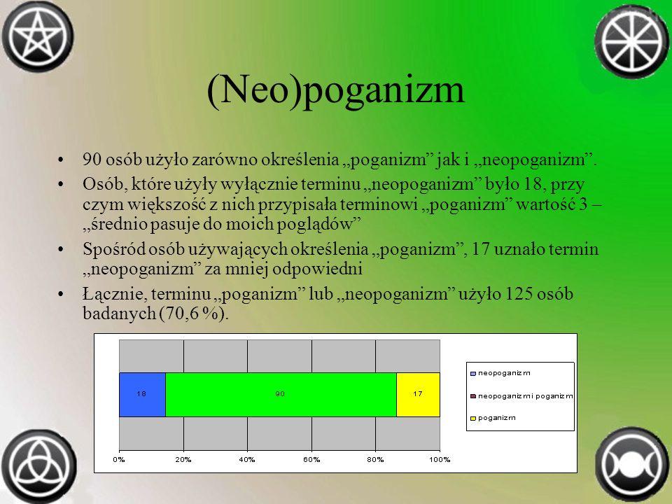 """(Neo)poganizm 90 osób użyło zarówno określenia """"poganizm jak i """"neopoganizm ."""