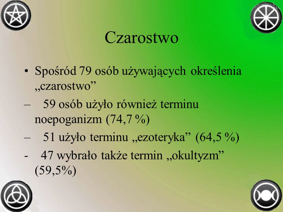 """Czarostwo Spośród 79 osób używających określenia """"czarostwo"""
