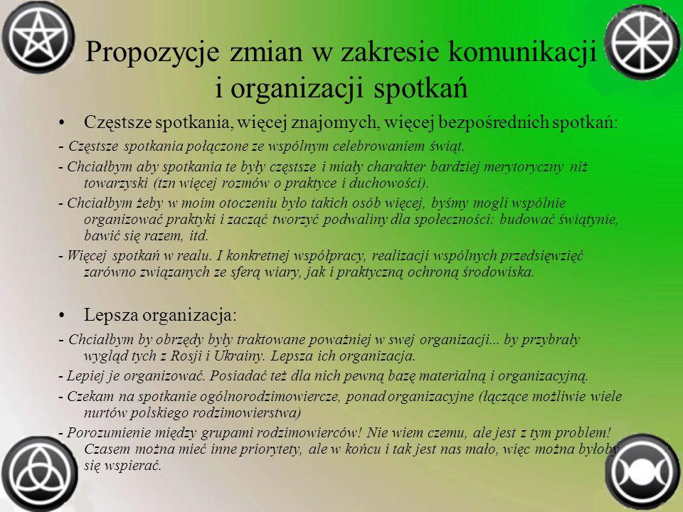 Propozycje zmian w zakresie komunikacji i organizacji spotkań