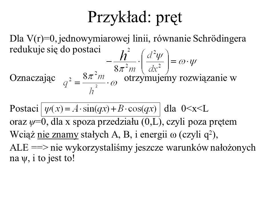 Przykład: pręt Dla V(r)=0, jednowymiarowej linii, równanie Schrödingera redukuje się do postaci. Oznaczając otrzymujemy rozwiązanie w.