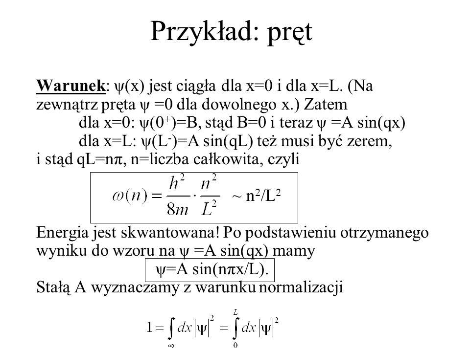 Przykład: pręt Warunek: ψ(x) jest ciągła dla x=0 i dla x=L. (Na zewnątrz pręta ψ =0 dla dowolnego x.) Zatem.