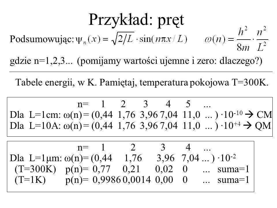 Tabele energii, w K. Pamiętaj, temperatura pokojowa T=300K.