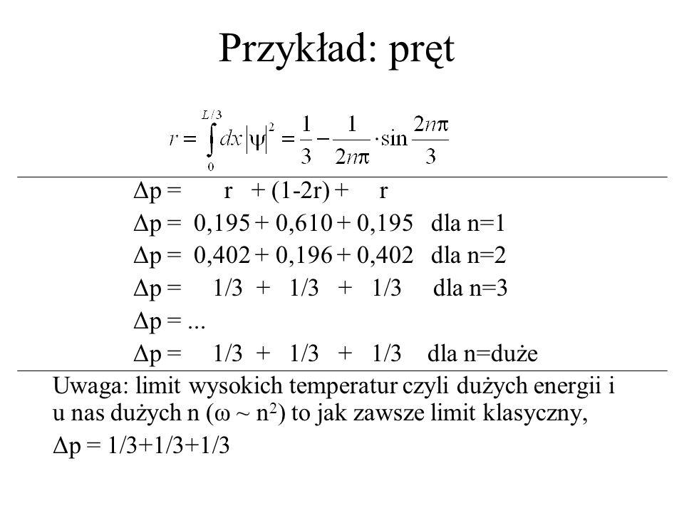 Przykład: pręt Δp = r + (1-2r) + r Δp = 0,195 + 0,610 + 0,195 dla n=1