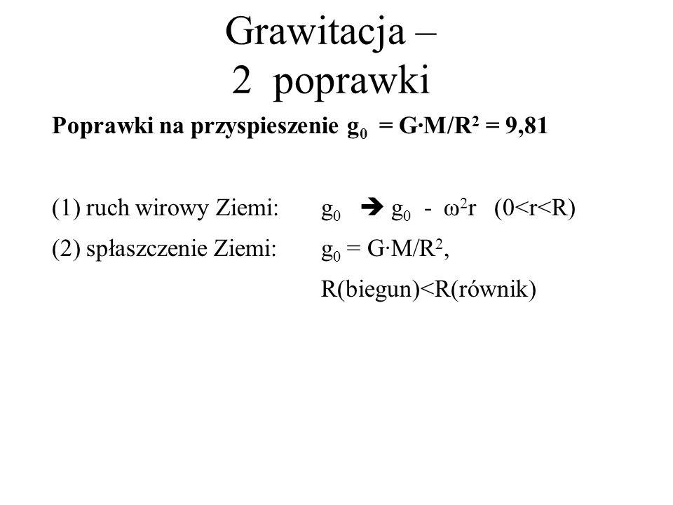 Grawitacja – 2 poprawki Poprawki na przyspieszenie g0 = G·M/R2 = 9,81