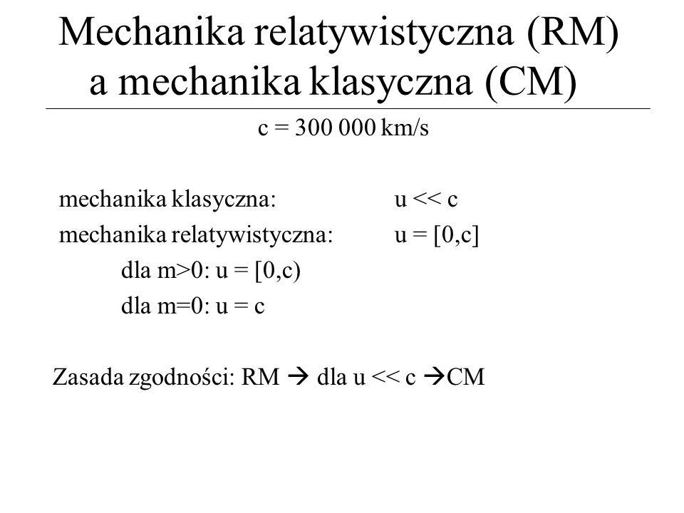 Mechanika relatywistyczna (RM) a mechanika klasyczna (CM)