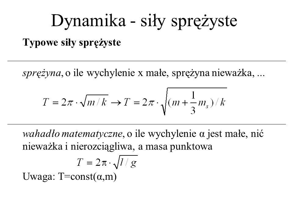 Dynamika - siły sprężyste