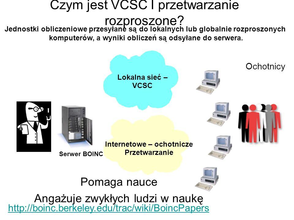 Czym jest VCSC I przetwarzanie rozproszone