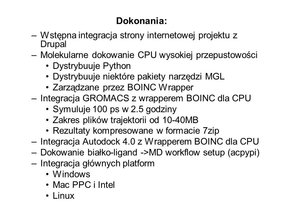 Dokonania: Wstępna integracja strony internetowej projektu z Drupal