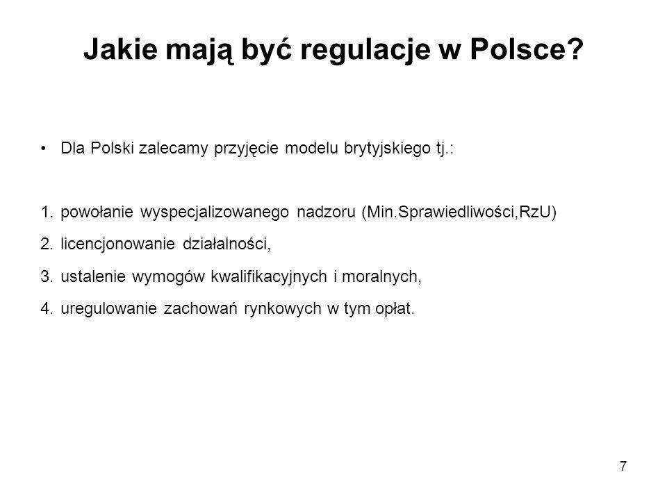 Jakie mają być regulacje w Polsce