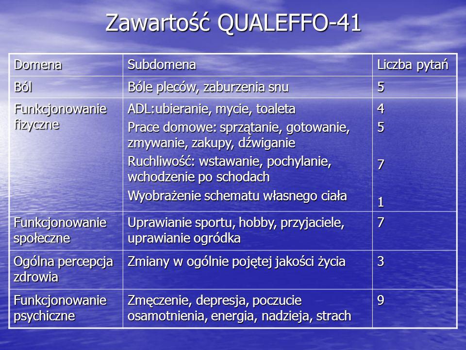Zawartość QUALEFFO-41 Domena Subdomena Liczba pytań Ból