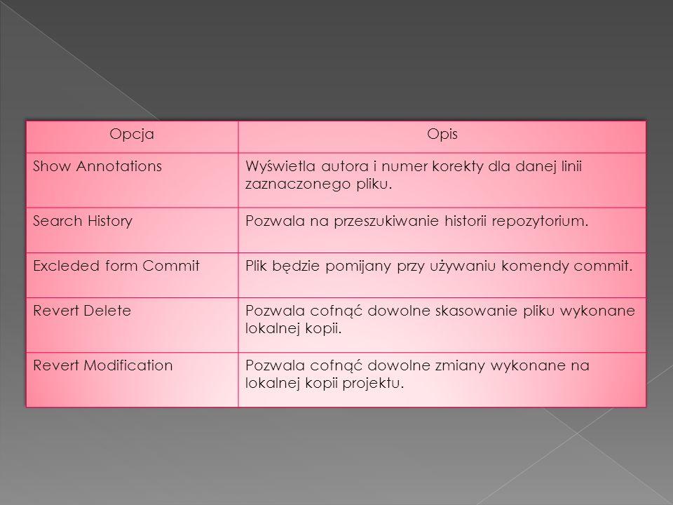 Opcja Opis. Show Annotations. Wyświetla autora i numer korekty dla danej linii zaznaczonego pliku.
