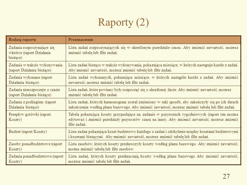 Raporty (2) 27 Rodzaj raportu Przeznaczenie