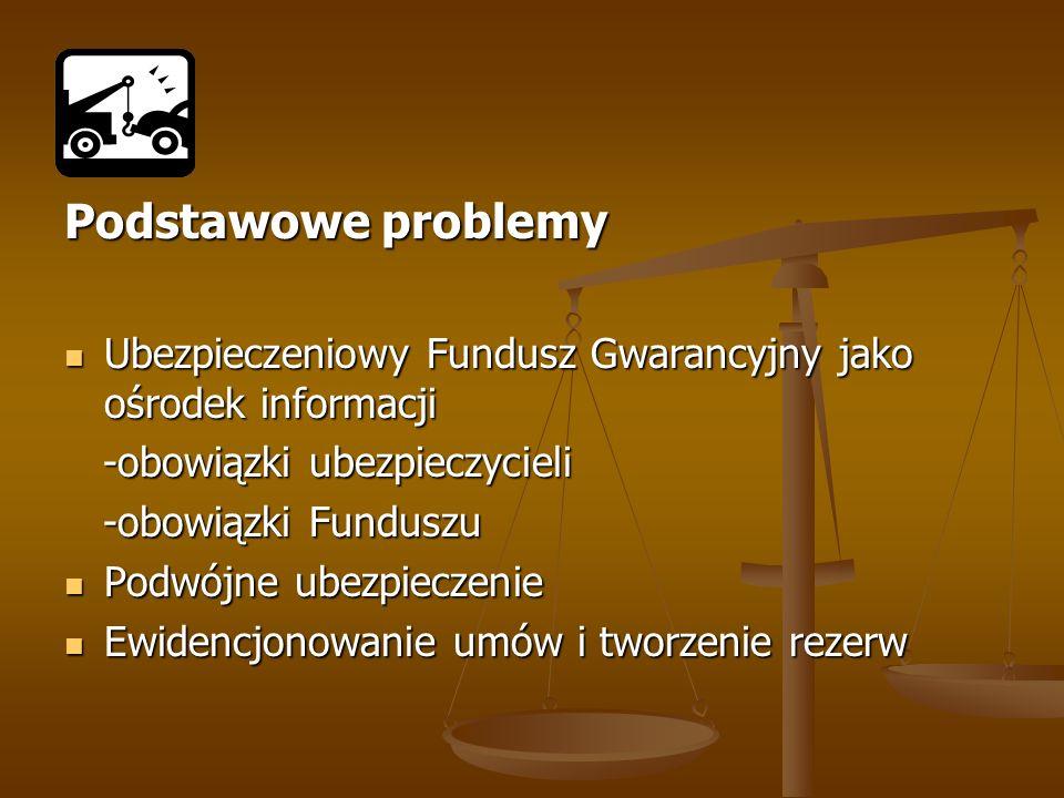 Podstawowe problemy Ubezpieczeniowy Fundusz Gwarancyjny jako ośrodek informacji. -obowiązki ubezpieczycieli.