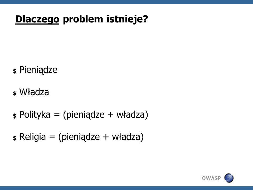 Dlaczego problem istnieje
