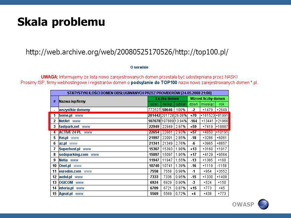 Skala problemu http://web.archive.org/web/20080525170526/http://top100.pl/
